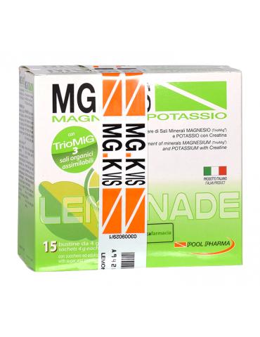 Mg.K Vis Magnesio e...